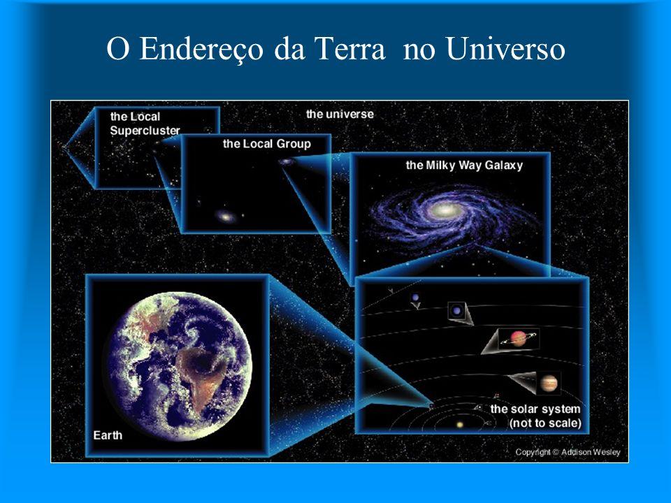 O Endereço da Terra no Universo