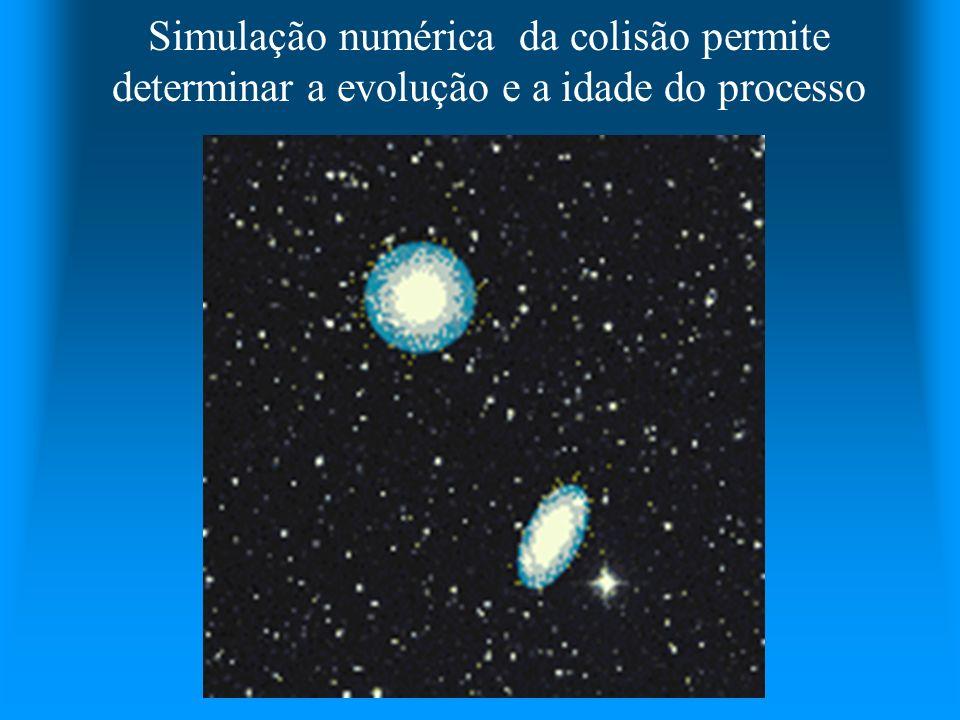 Simulação numérica da colisão permite determinar a evolução e a idade do processo