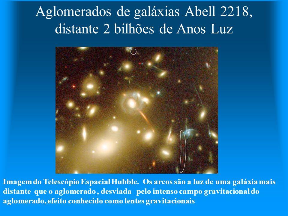 Aglomerados de galáxias Abell 2218, distante 2 bilhões de Anos Luz