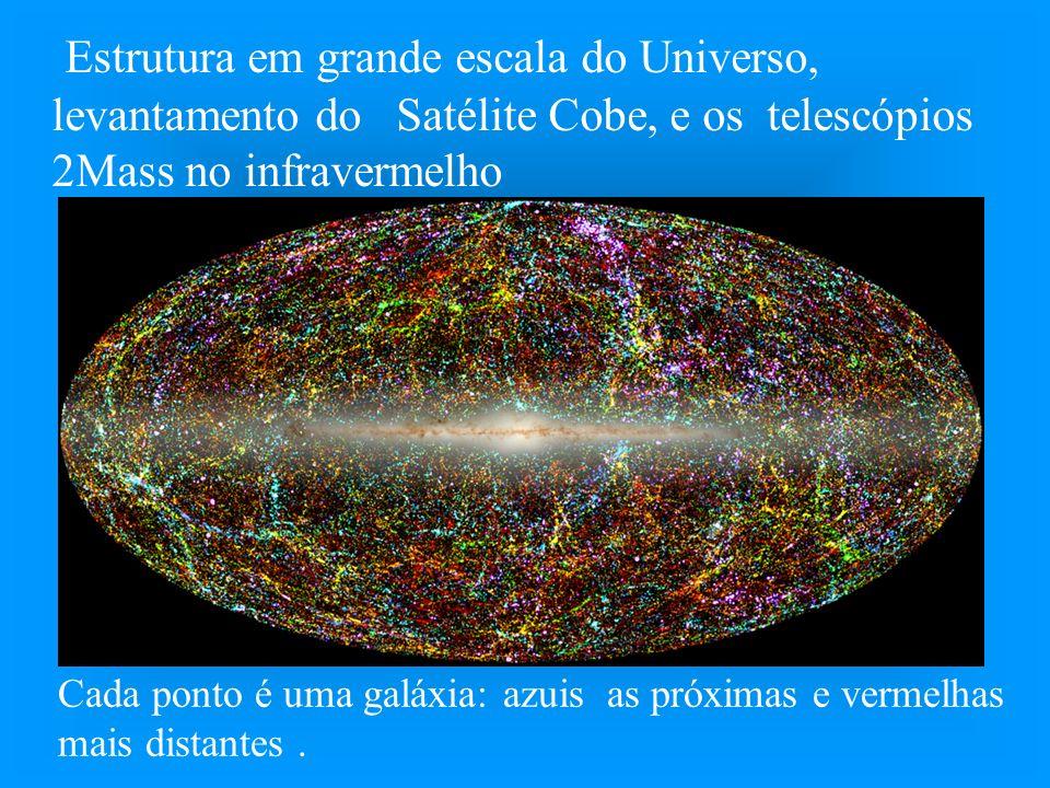 Estrutura em grande escala do Universo, levantamento do Satélite Cobe, e os telescópios 2Mass no infravermelho