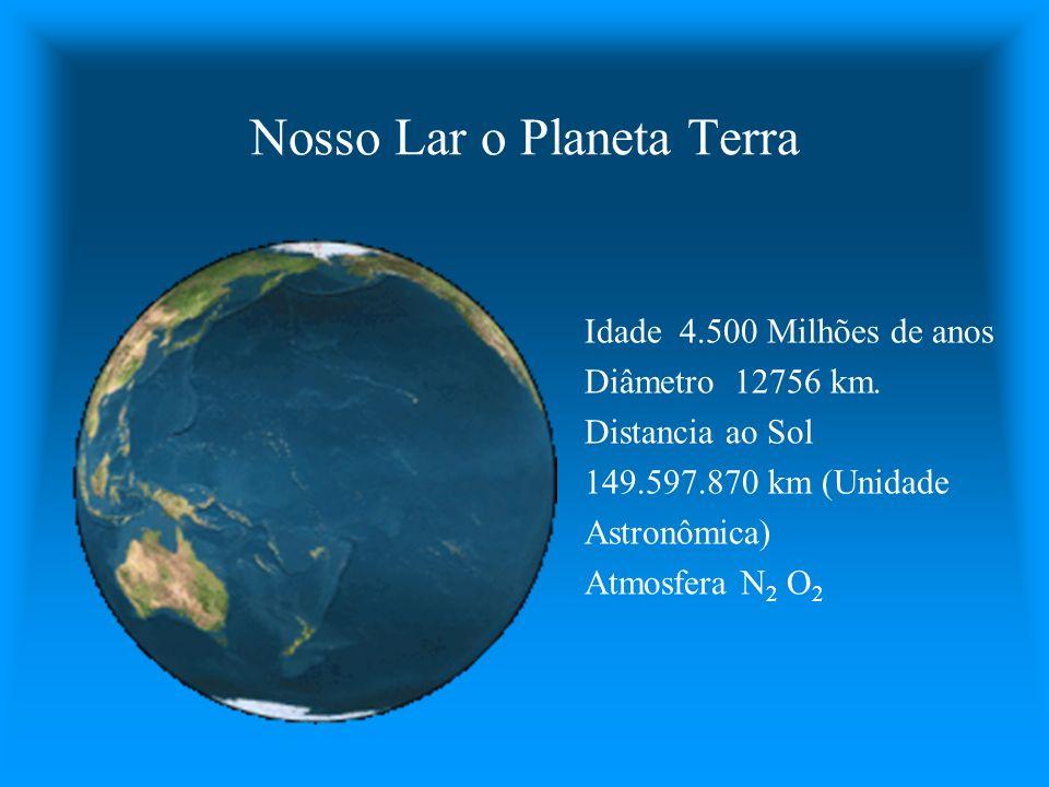 Nosso Lar o Planeta Terra