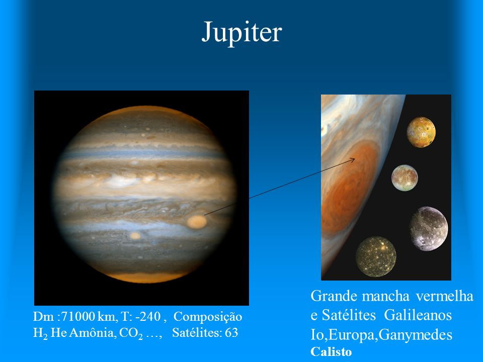 Jupiter Grande mancha vermelha e Satélites Galileanos