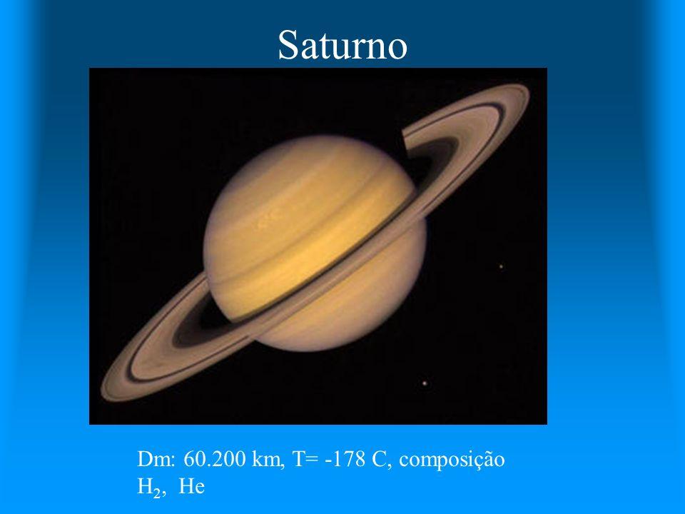 Saturno Dm: 60.200 km, T= -178 C, composição H2, He