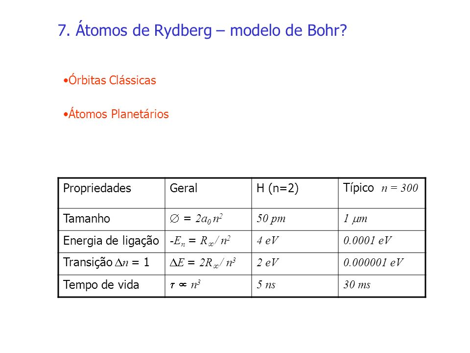 7. Átomos de Rydberg – modelo de Bohr