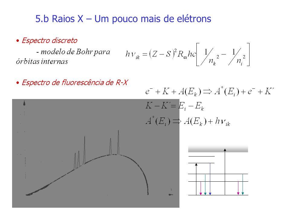 5.b Raios X – Um pouco mais de elétrons