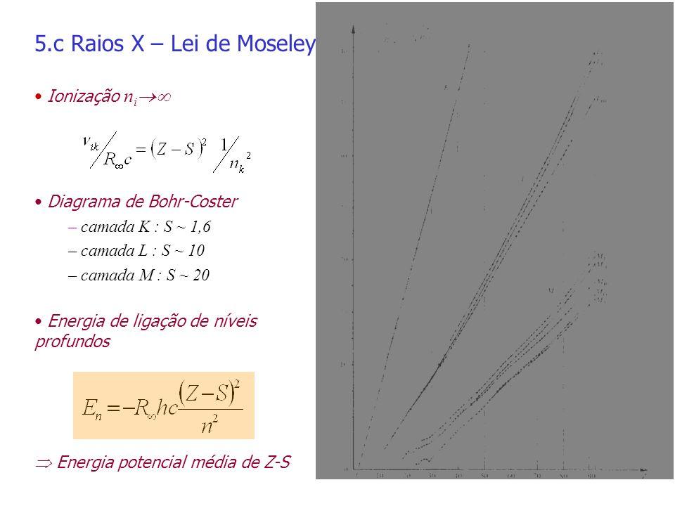 5.c Raios X – Lei de Moseley