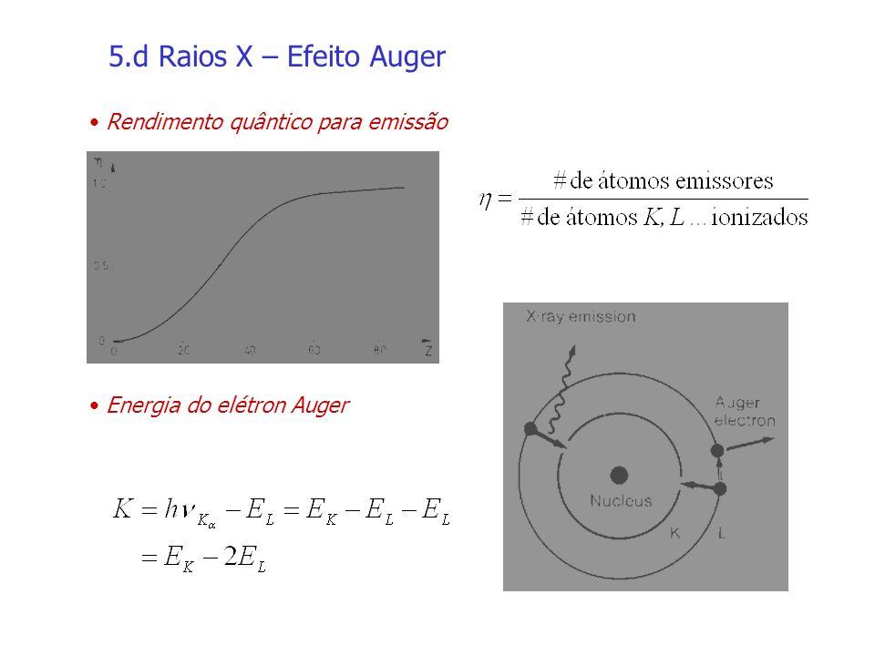 5.d Raios X – Efeito Auger Rendimento quântico para emissão