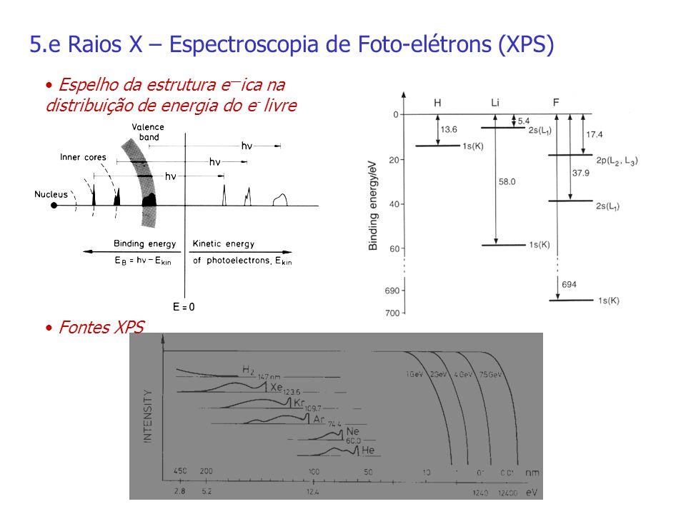 5.e Raios X – Espectroscopia de Foto-elétrons (XPS)