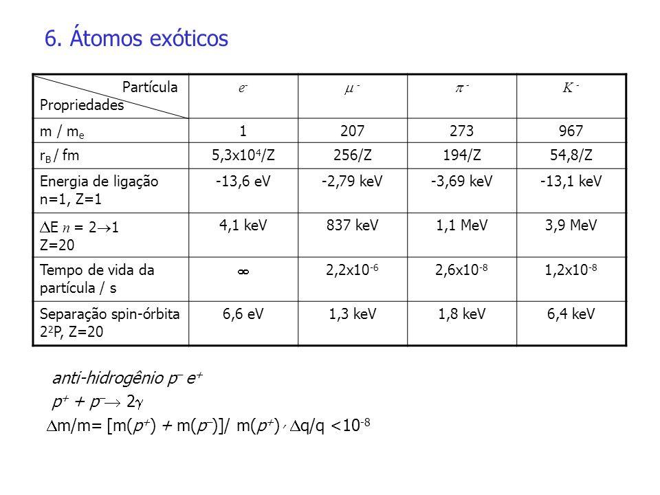 6. Átomos exóticos DE n = 21 Z=20  anti-hidrogênio p– e+ p+ + p– 2