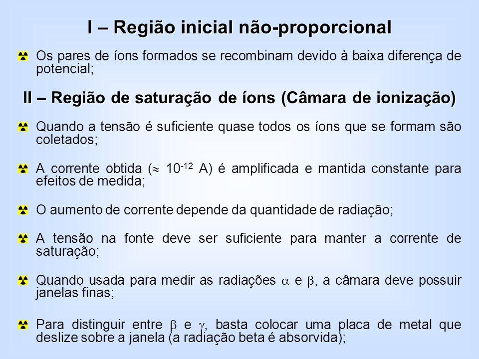 I – Região inicial não-proporcional