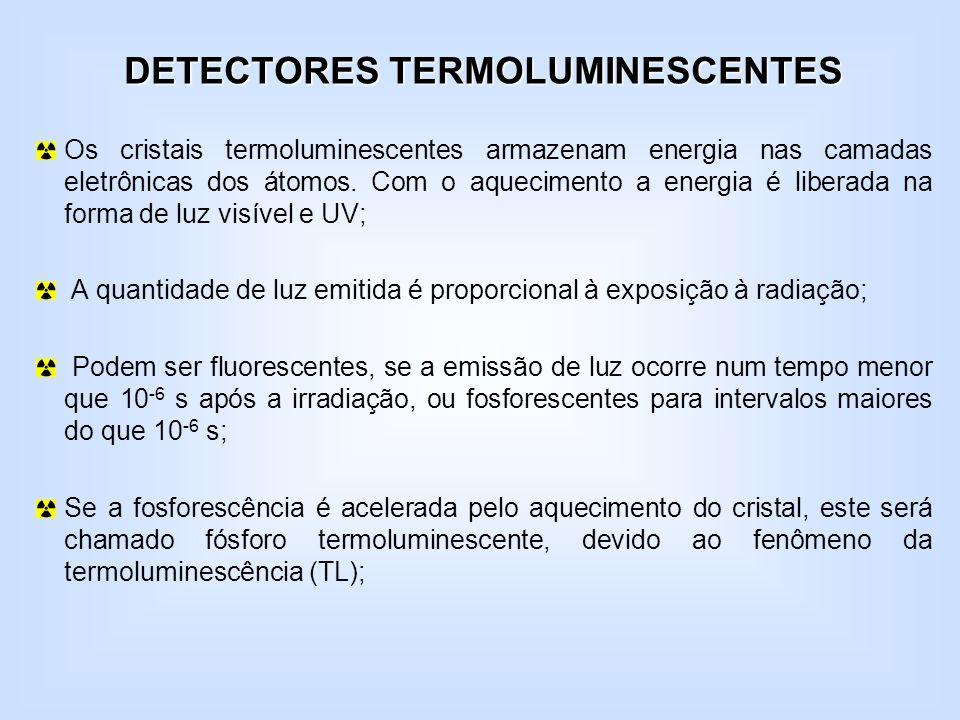 DETECTORES TERMOLUMINESCENTES