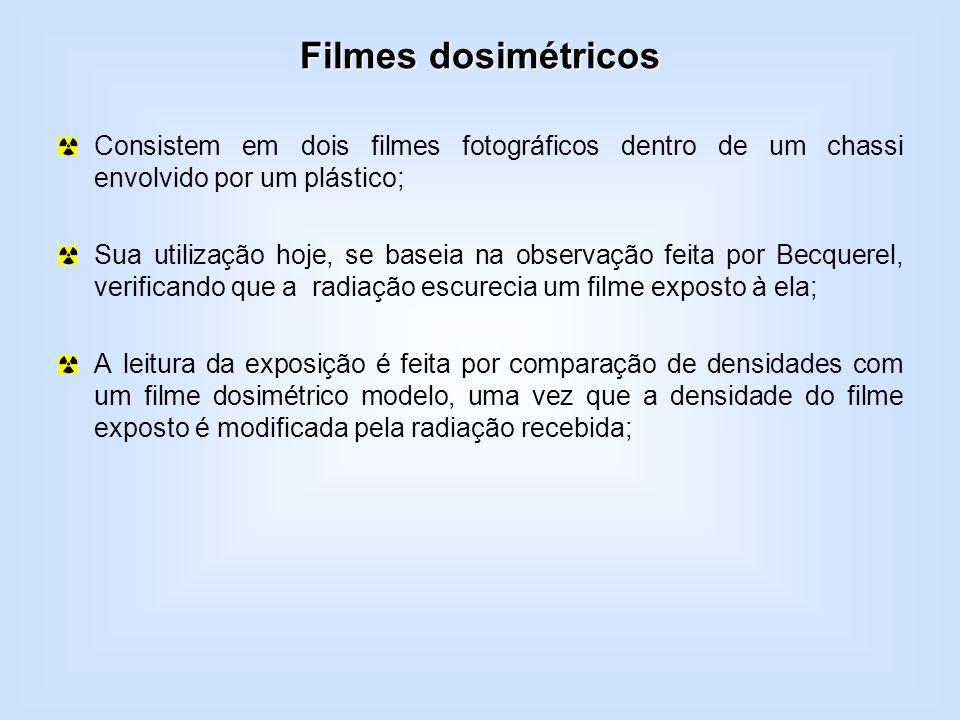 Filmes dosimétricos Consistem em dois filmes fotográficos dentro de um chassi envolvido por um plástico;