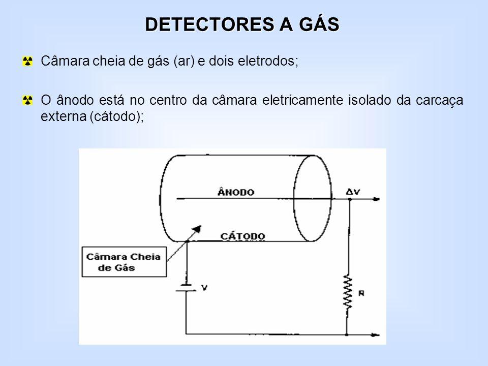 DETECTORES A GÁS Câmara cheia de gás (ar) e dois eletrodos;