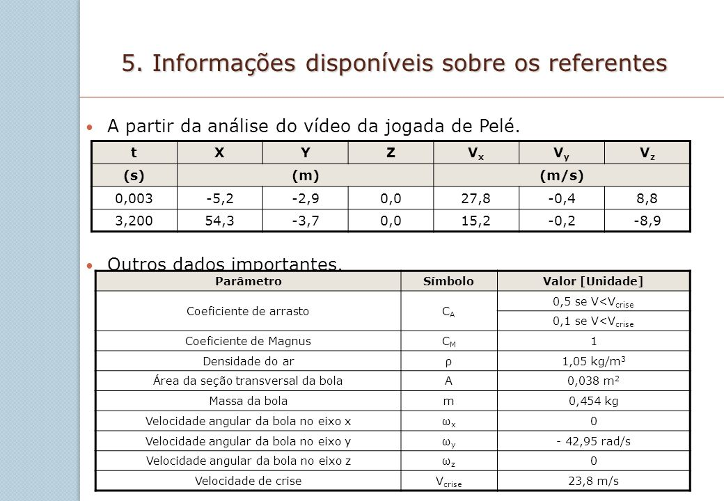 5. Informações disponíveis sobre os referentes