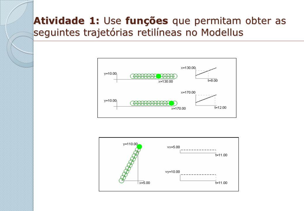 Atividade 1: Use funções que permitam obter as seguintes trajetórias retilíneas no Modellus