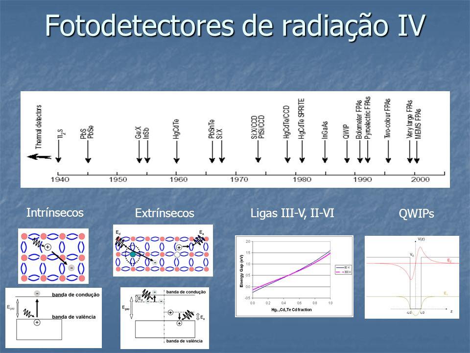 Fotodetectores de radiação IV