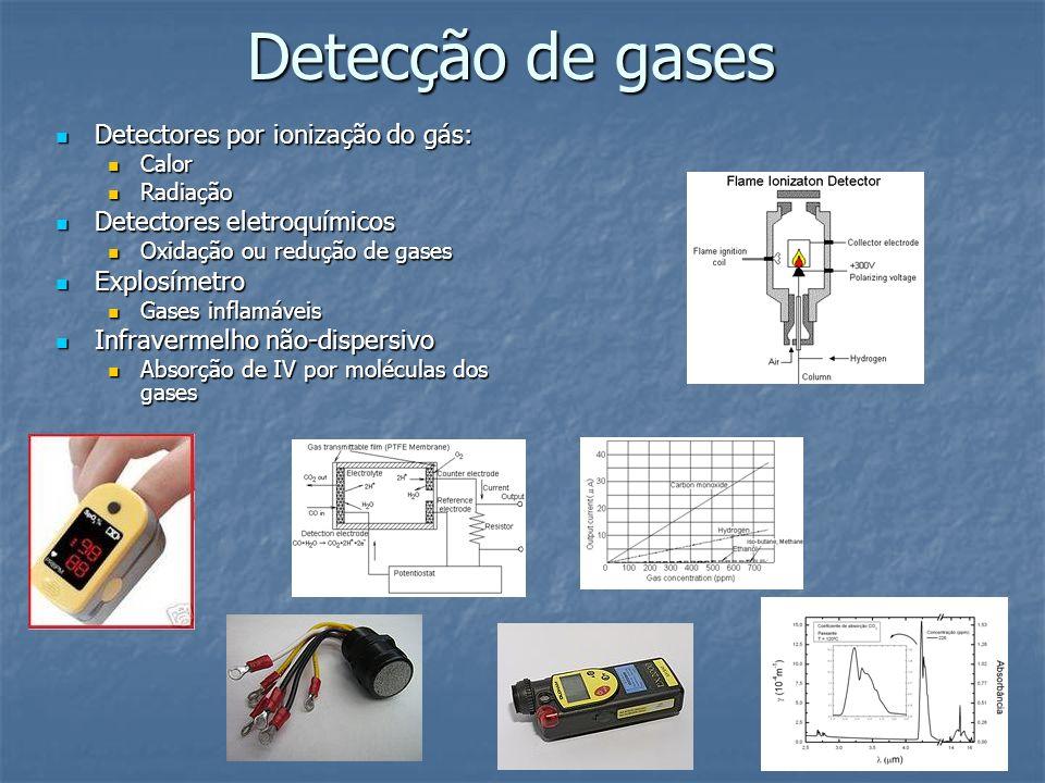 Detecção de gases Detectores por ionização do gás: