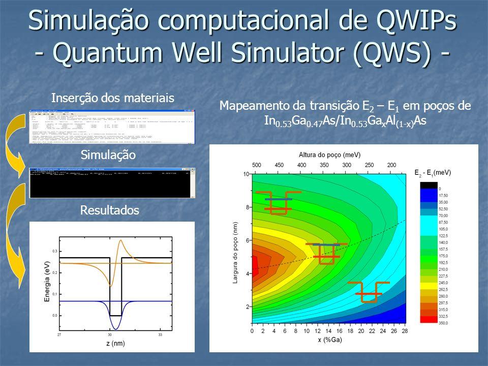 Simulação computacional de QWIPs - Quantum Well Simulator (QWS) -