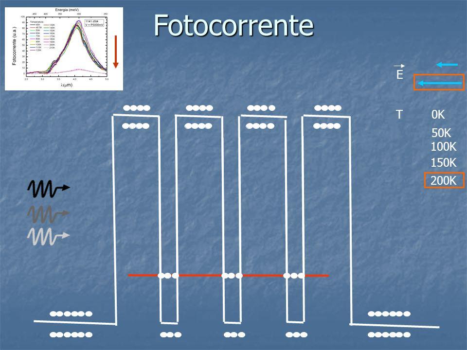 Fotocorrente E T 0K 50K 100K 150K 200K