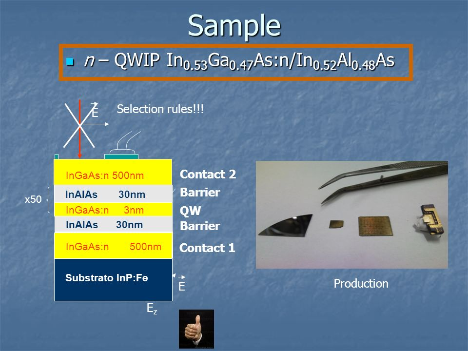 Sample n – QWIP In0.53Ga0.47As:n/In0.52Al0.48As Selection rules!!! E
