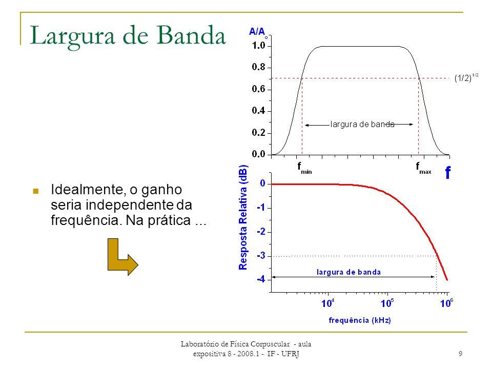 Largura de Banda Idealmente, o ganho seria independente da frequência. Na prática ...