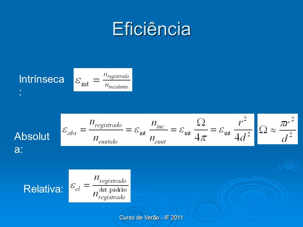 Eficiência Intrínseca: Absoluta: Relativa: Curso de Verão - IF 2011