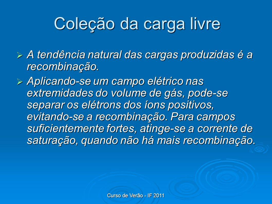 Coleção da carga livre A tendência natural das cargas produzidas é a recombinação.
