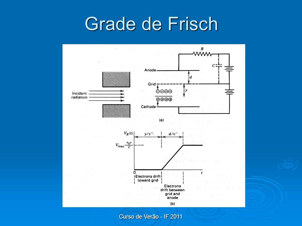 Grade de Frisch Curso de Verão - IF 2011