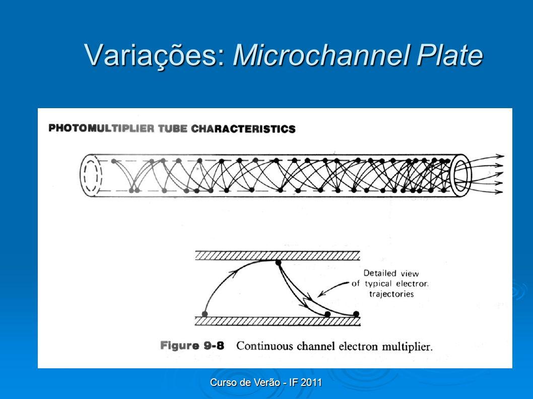 Variações: Microchannel Plate