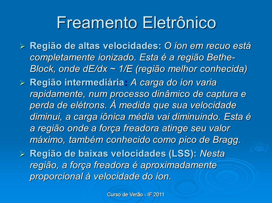 Freamento Eletrônico