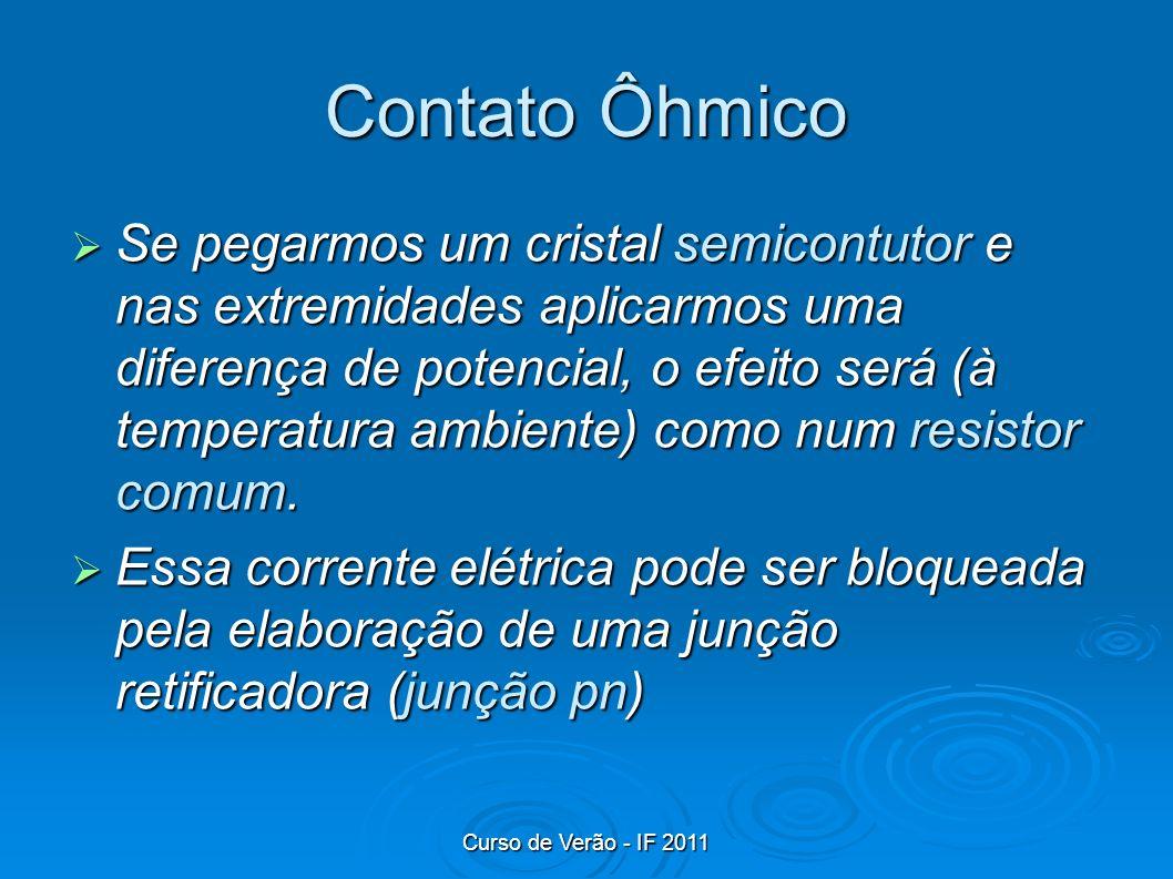 Contato Ôhmico