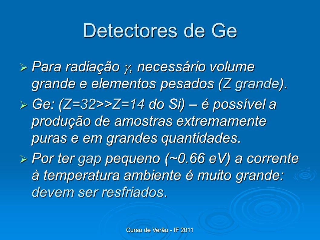 Detectores de Ge Para radiação g, necessário volume grande e elementos pesados (Z grande).