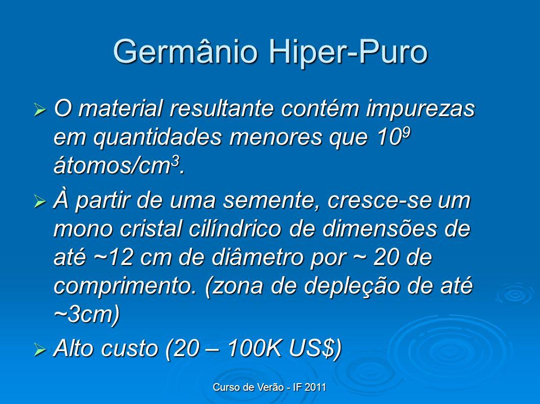 Germânio Hiper-Puro O material resultante contém impurezas em quantidades menores que 109 átomos/cm3.