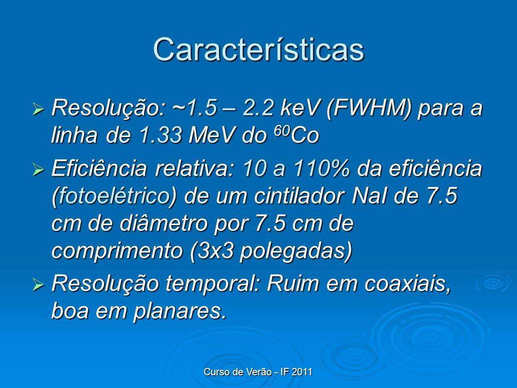 Características Resolução: ~1.5 – 2.2 keV (FWHM) para a linha de 1.33 MeV do 60Co.