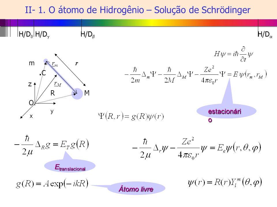 II- 1. O átomo de Hidrogênio – Solução de Schrödinger