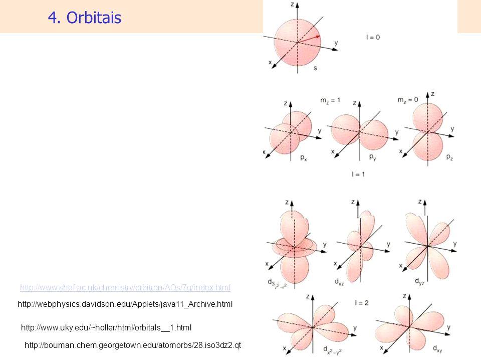 4. Orbitais http://www.shef.ac.uk/chemistry/orbitron/AOs/7g/index.html