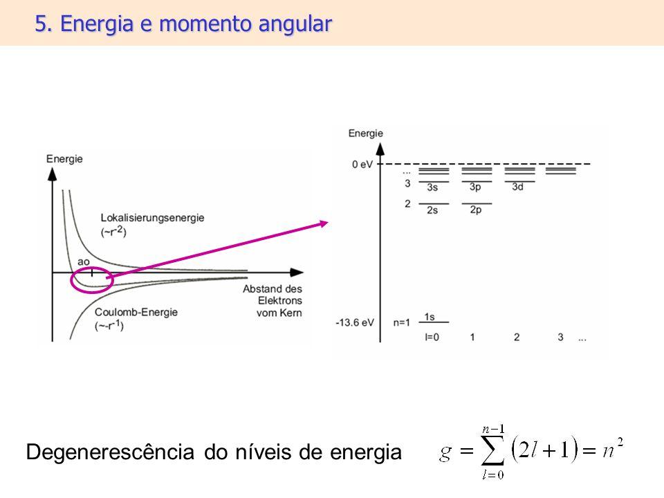 5. Energia e momento angular