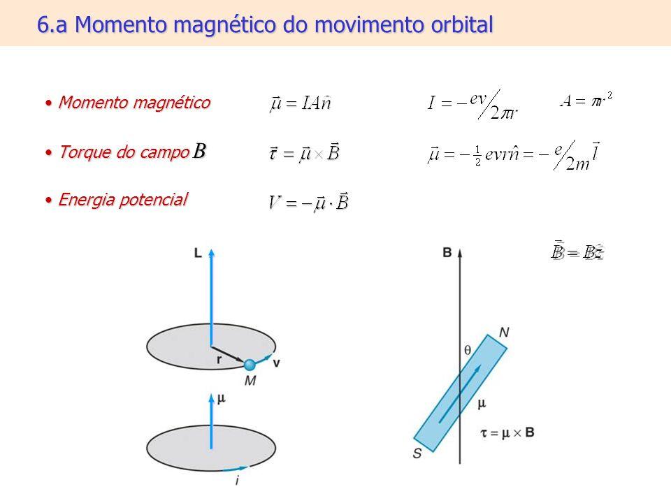 6.a Momento magnético do movimento orbital