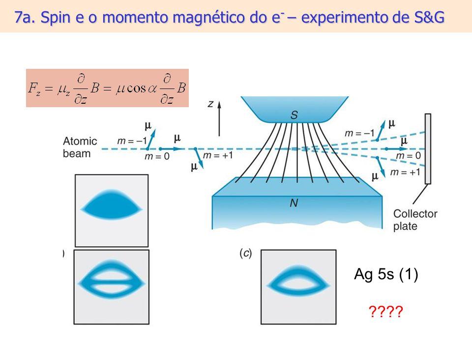 7a. Spin e o momento magnético do e- – experimento de S&G