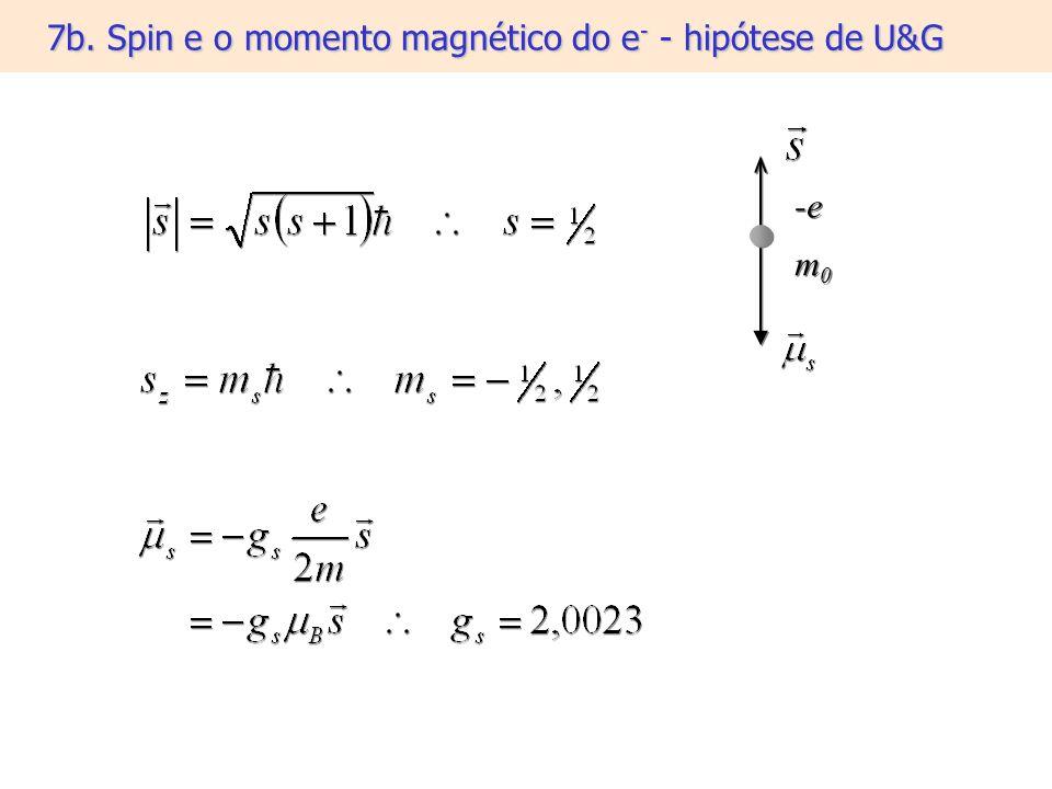 7b. Spin e o momento magnético do e- - hipótese de U&G