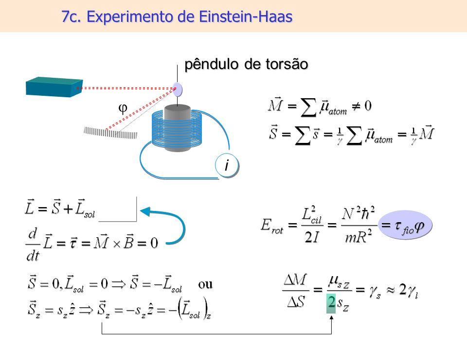 7c. Experimento de Einstein-Haas