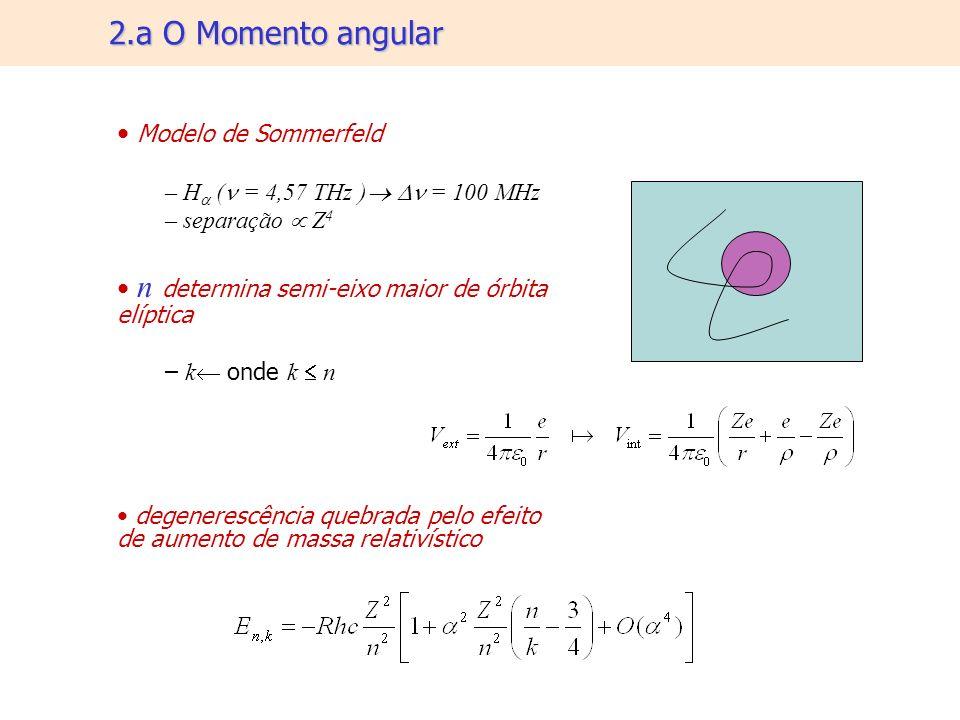 2.a O Momento angular Modelo de Sommerfeld