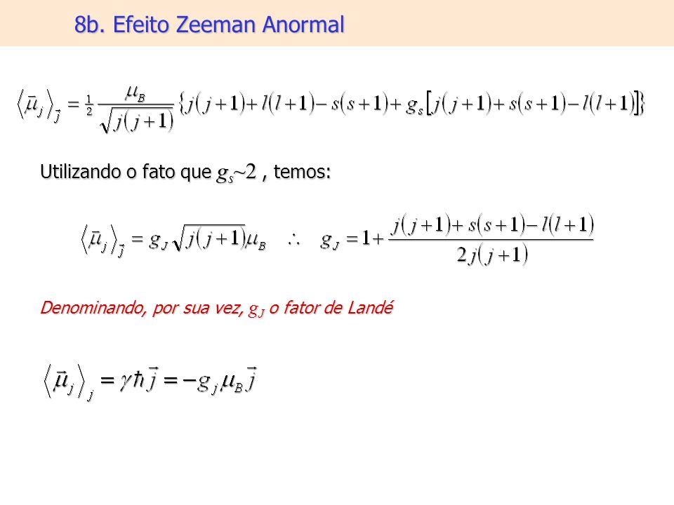 8b. Efeito Zeeman Anormal