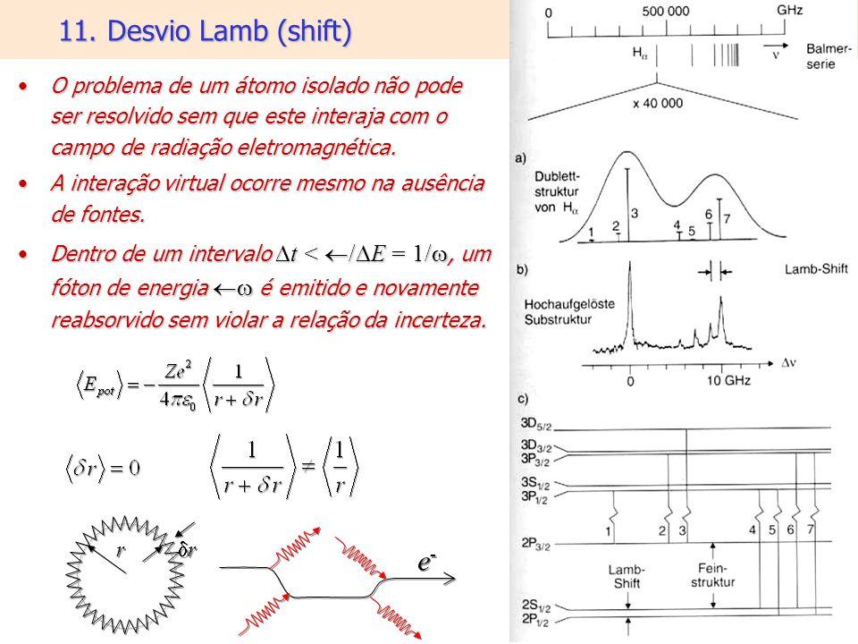 11. Desvio Lamb (shift) O problema de um átomo isolado não pode ser resolvido sem que este interaja com o campo de radiação eletromagnética.