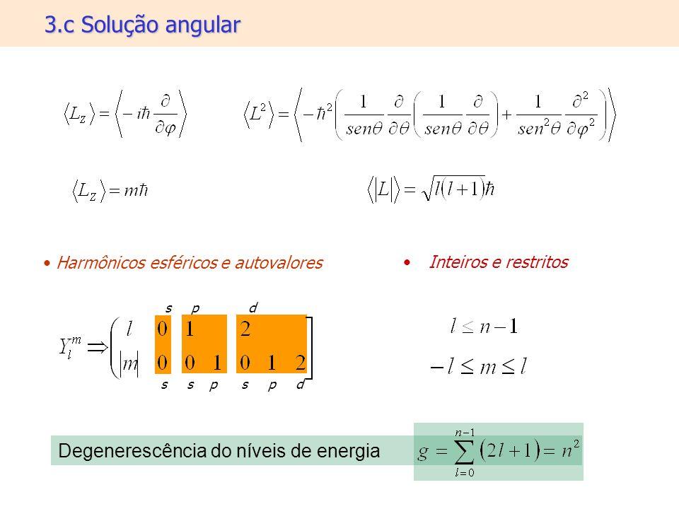 3.c Solução angular Degenerescência do níveis de energia