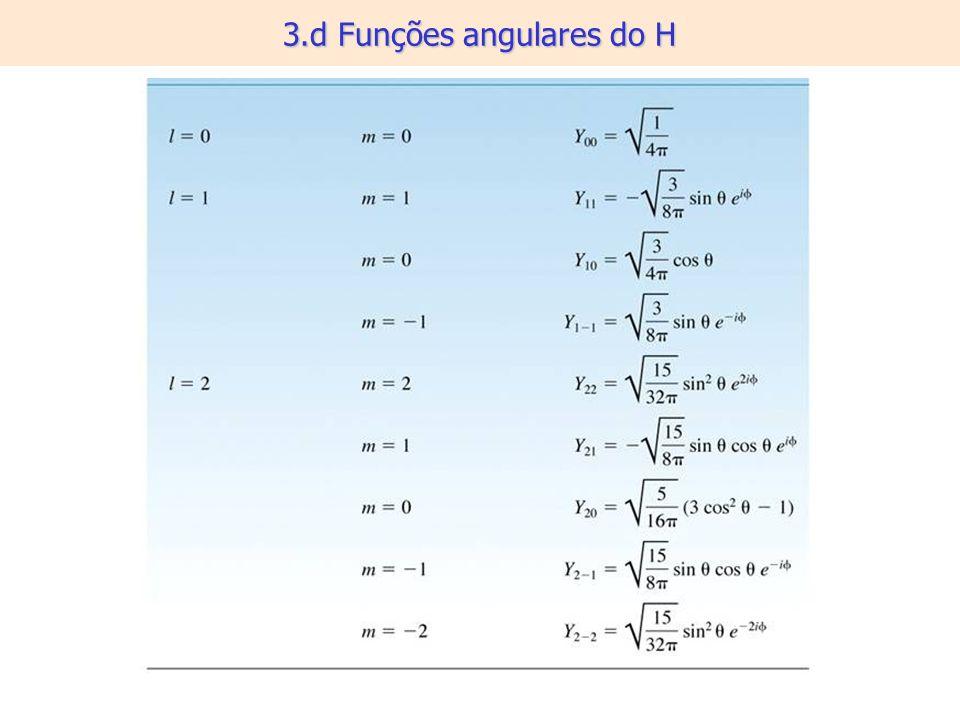 3.d Funções angulares do H