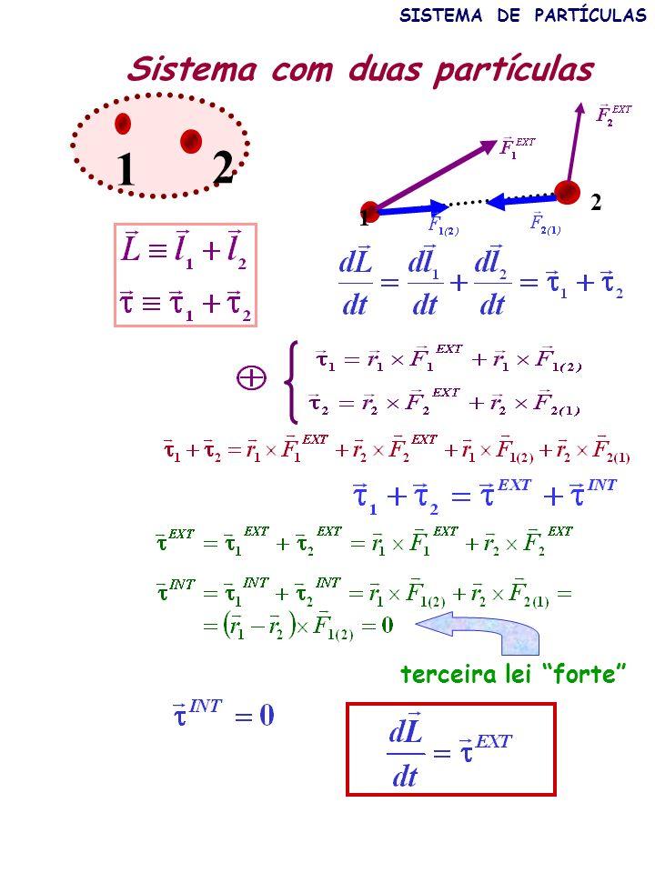 1 2 Sistema com duas partículas 2 1 terceira lei forte