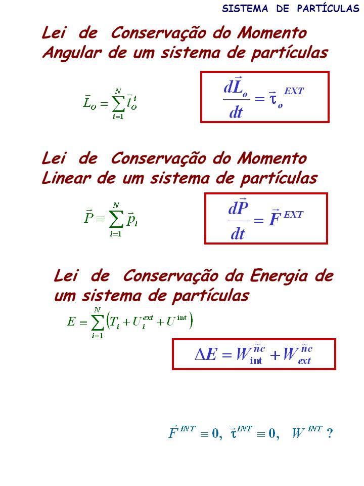 Lei de Conservação do Momento Angular de um sistema de partículas