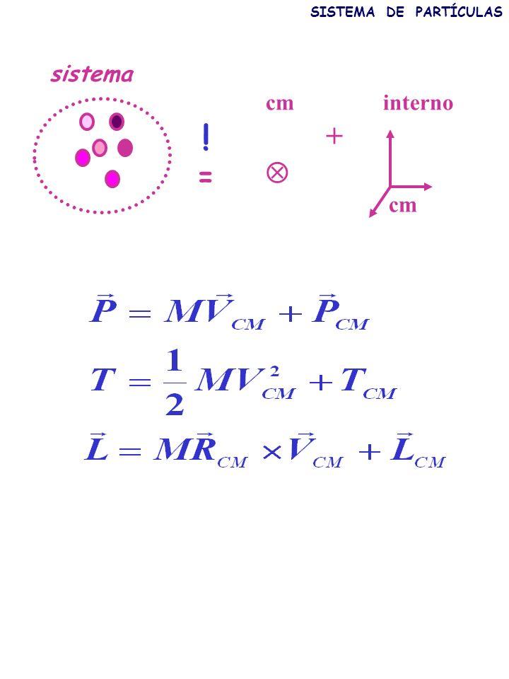 SISTEMA DE PARTÍCULAS sistema ! = cm interno +  cm