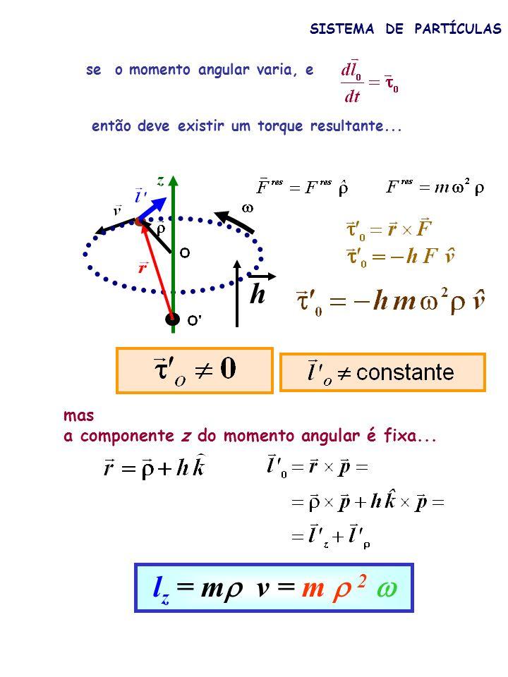 h lz = m v = m  2  mas a componente z do momento angular é fixa...